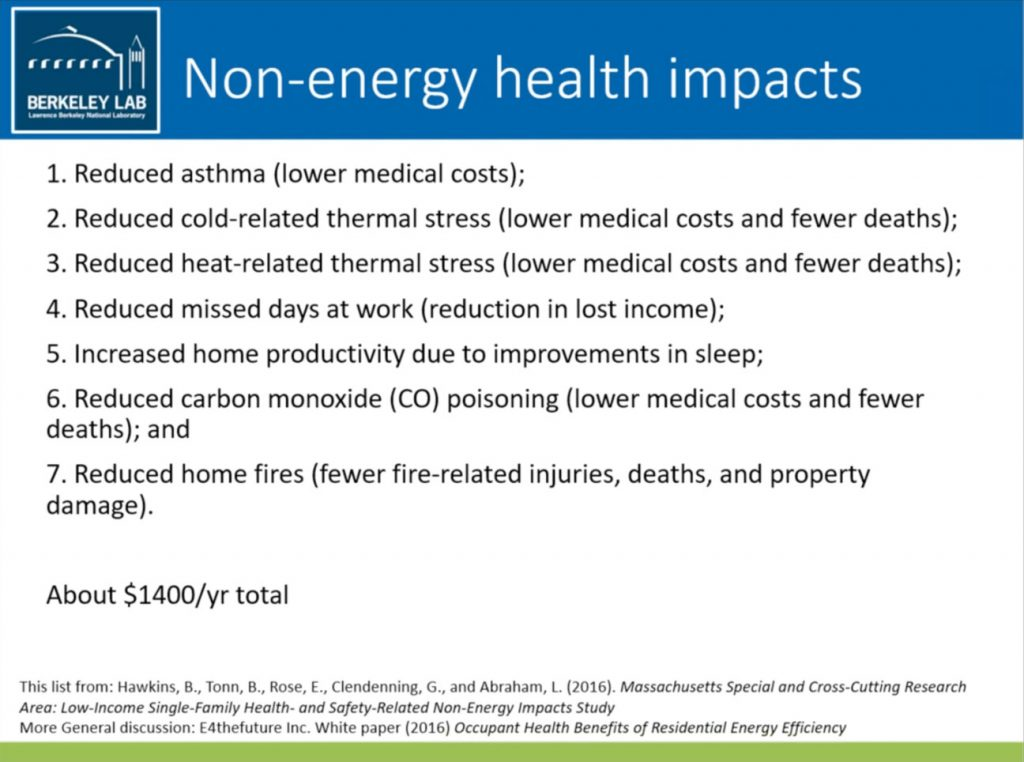 7-health-impacts-of-poor-indoor-air-quality